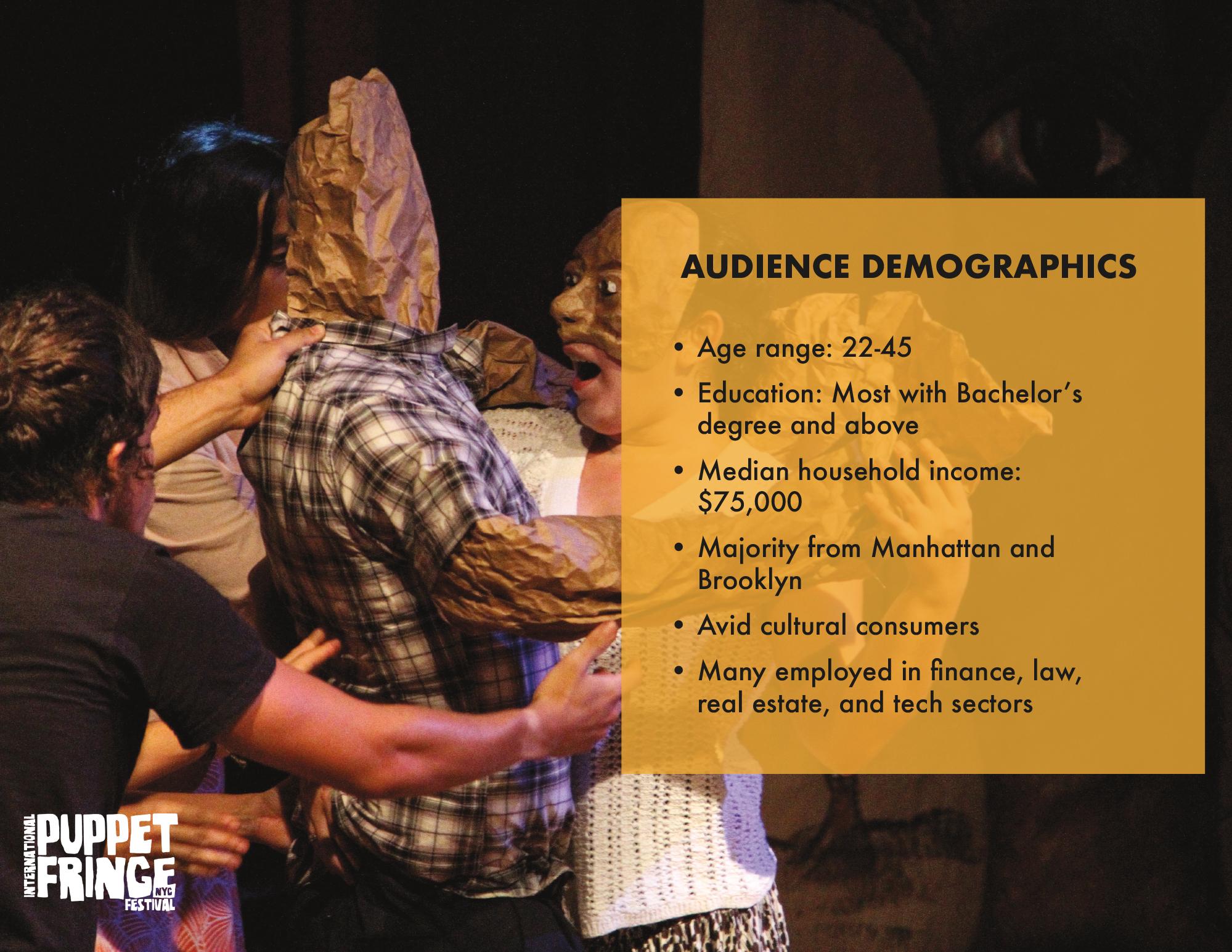 PuppetFringeNYC-2018ok2-10